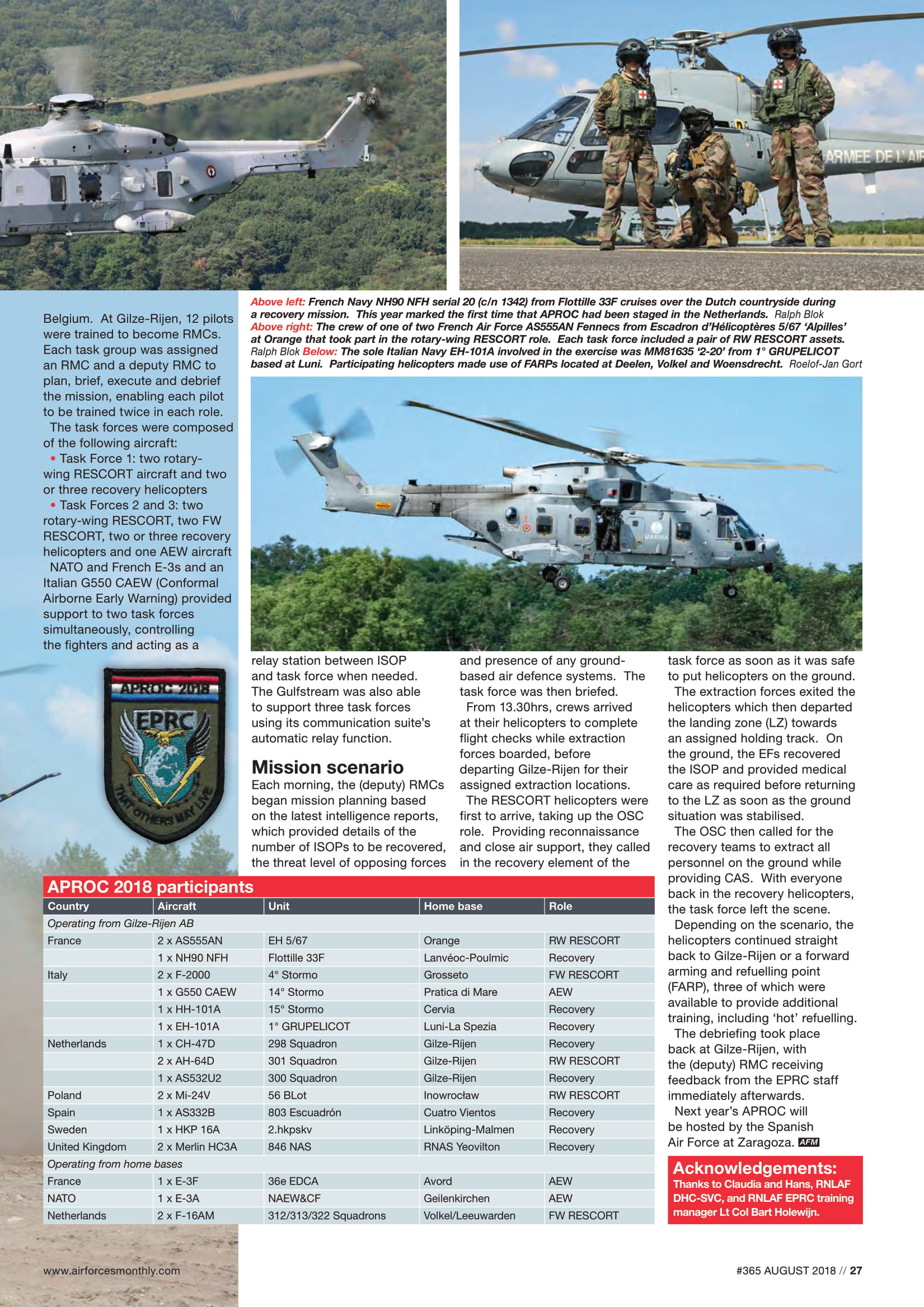 AirForces_Monthly_2018-08-3